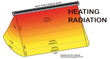 Heating-radiation outdoor heater
