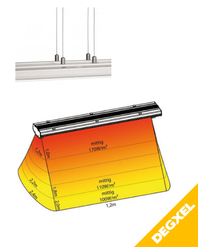 outdoor infrared heater no light emission